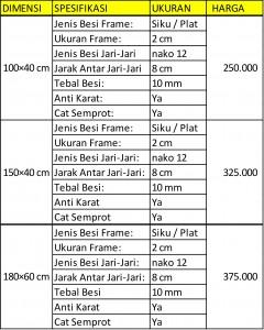 Teralis Jendela Minimalis Bengkel Las Cv Rayka Perkasa Makassar